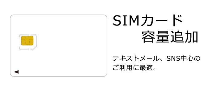 SIMカードの容量追加,1gb,通信量