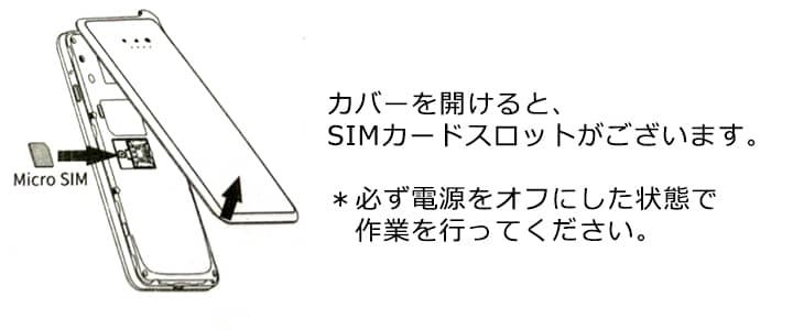 カバーを開けるとSIMカードスロットがございます,販売,ポケットwifi,モバイルルーター