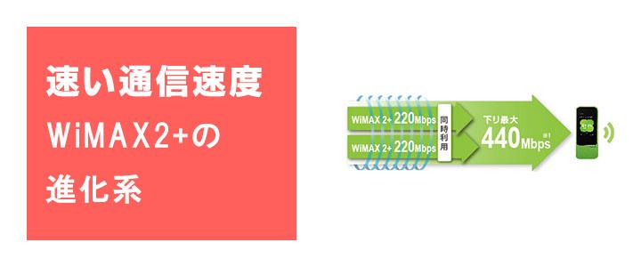 WiMAX,uq,レンタル,無制限,W04